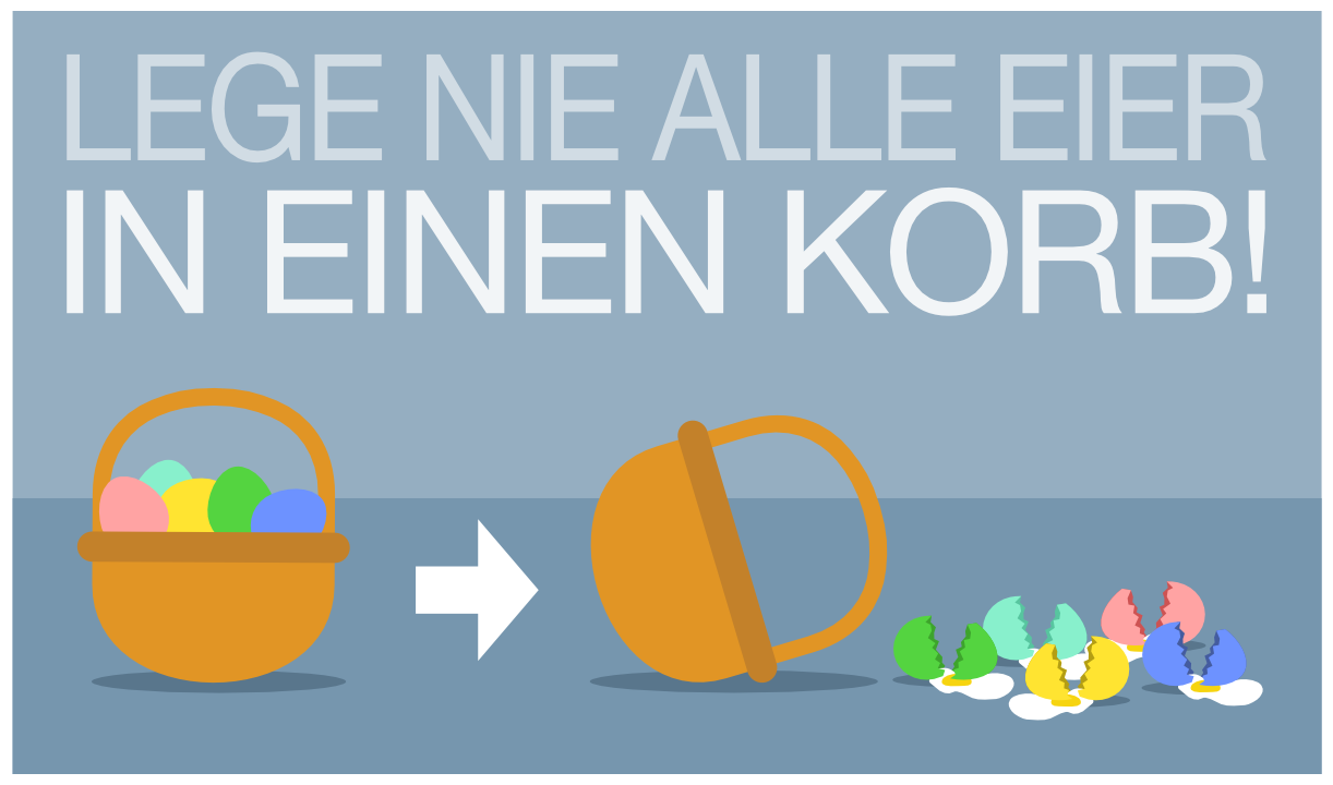 Grafik: Ostereierkorb, dessen Eier herausfallen und zerbrechen