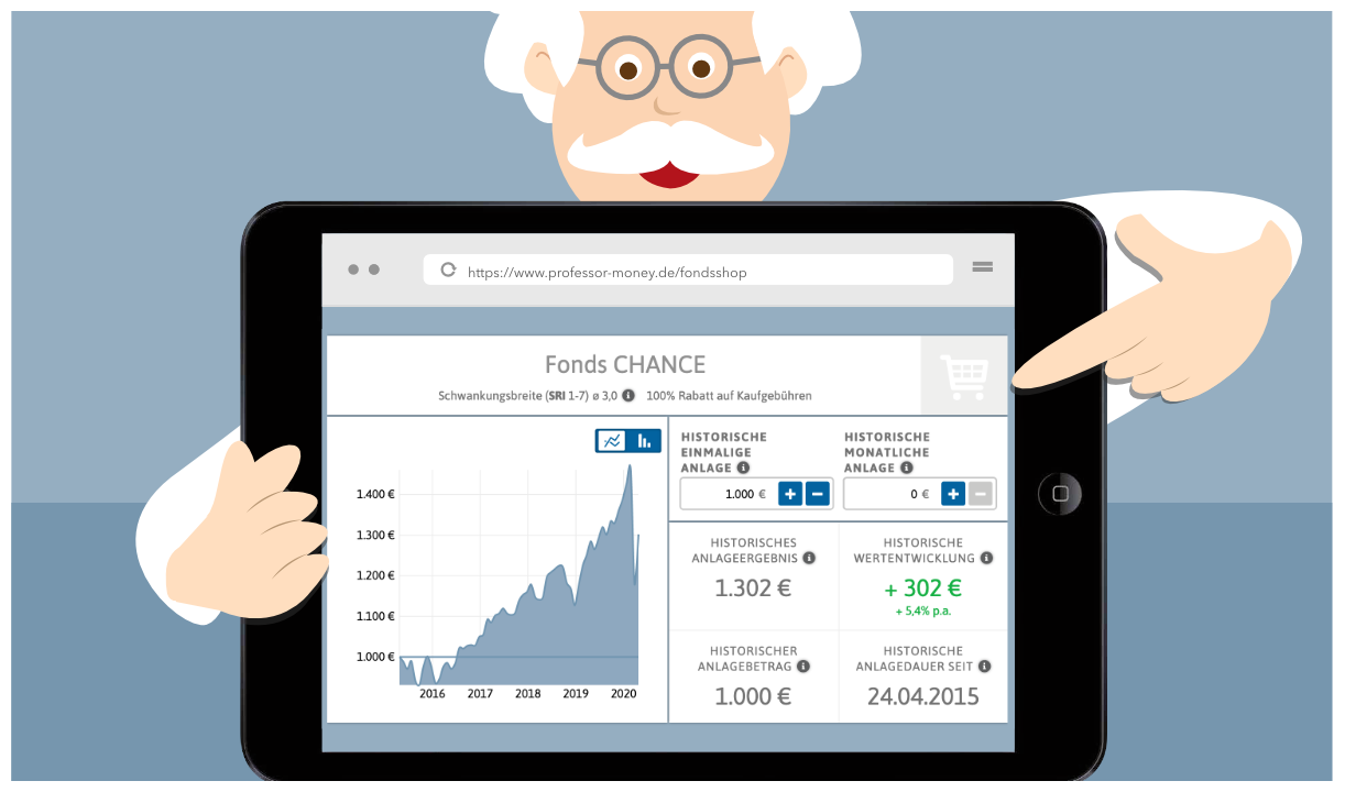 Grafik: Professor Money mit FondsShop Screenshot